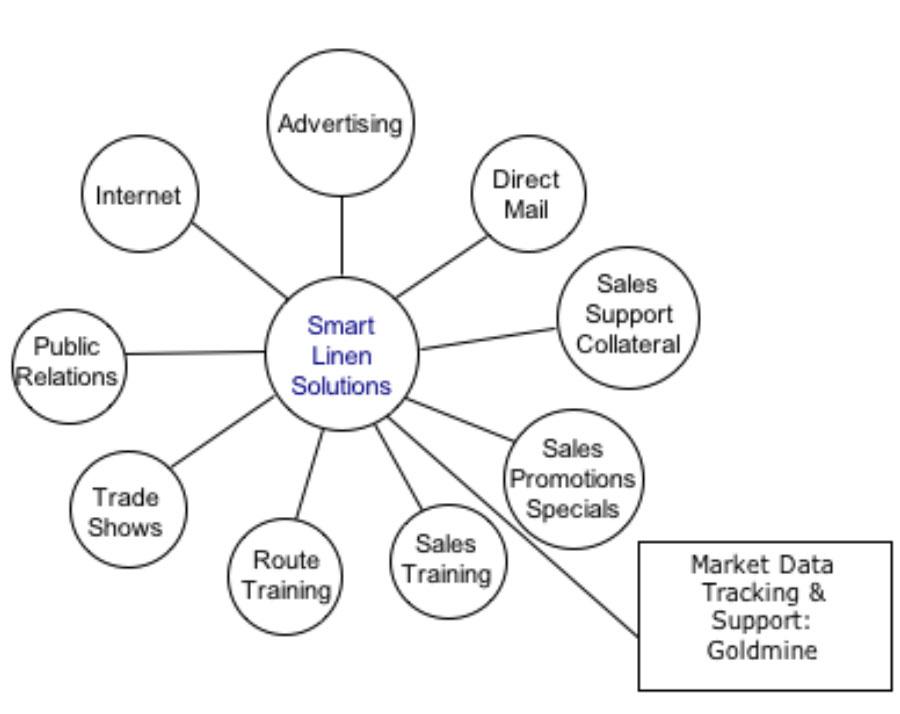 smart_linen
